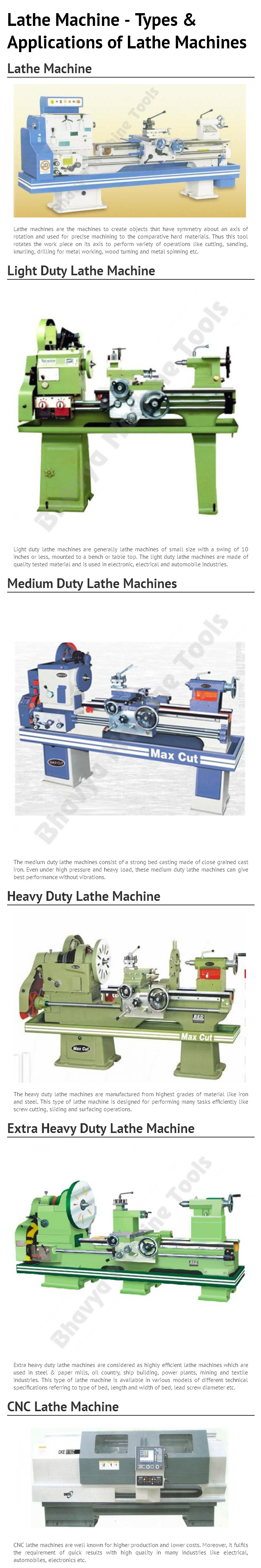 Lathe Machine - Types & Applications of Lathe Machines [INFOGRAPH]