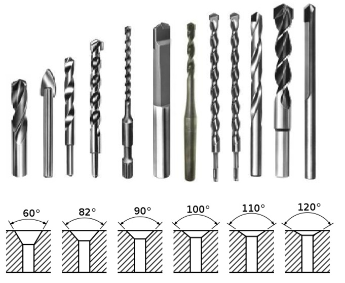 Multiple Machining Facets of Workshop Tools