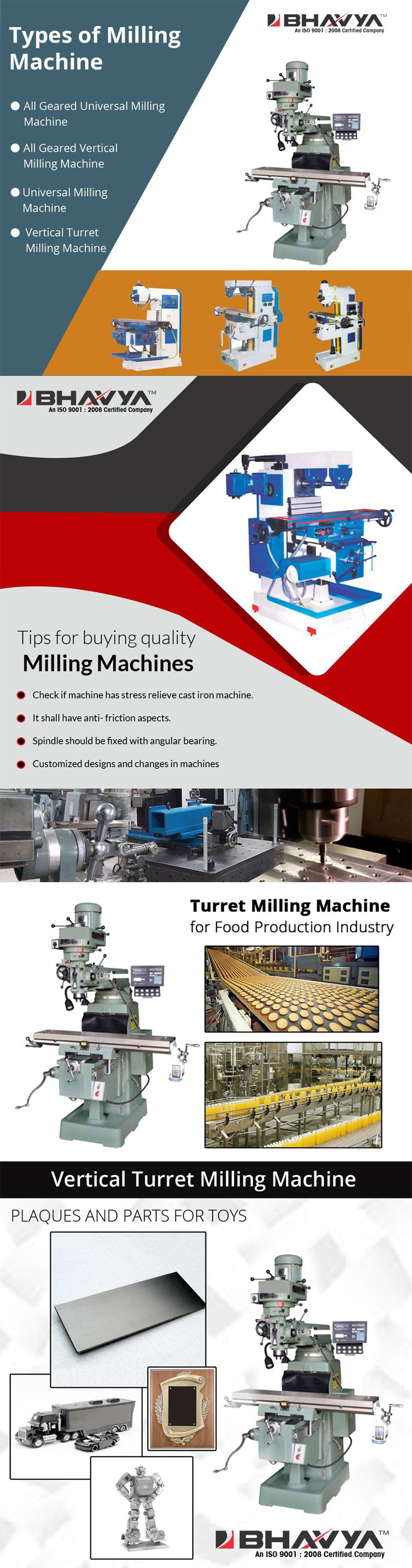 Introduction to The Milling Machines