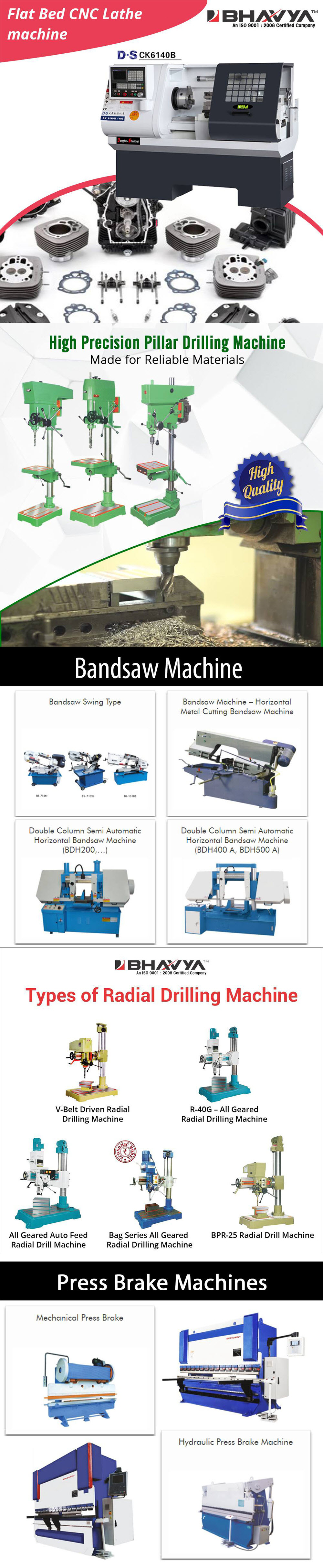 Growing Demand of Machine Tools in Rajkot for Various Industries