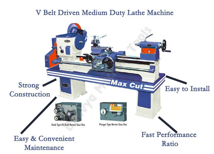 V Belt Driven Medium Duty Lathe Machine
